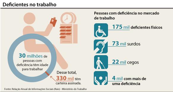 http://www2.camara.leg.br/camaranoticias/imagens/imgNoticiaUpload1394808928879.jpg