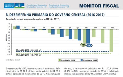 Monitor Fiscal